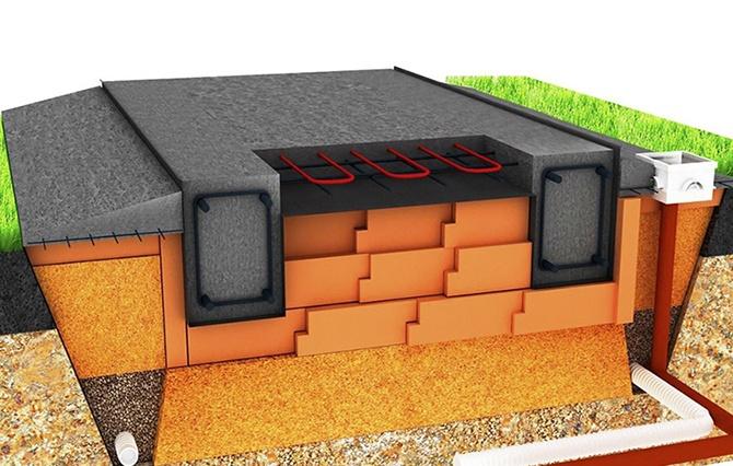 Утеплённая фундаментная плита