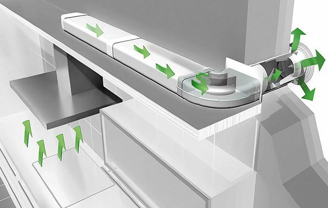 Схема работы вентиляции на кухне