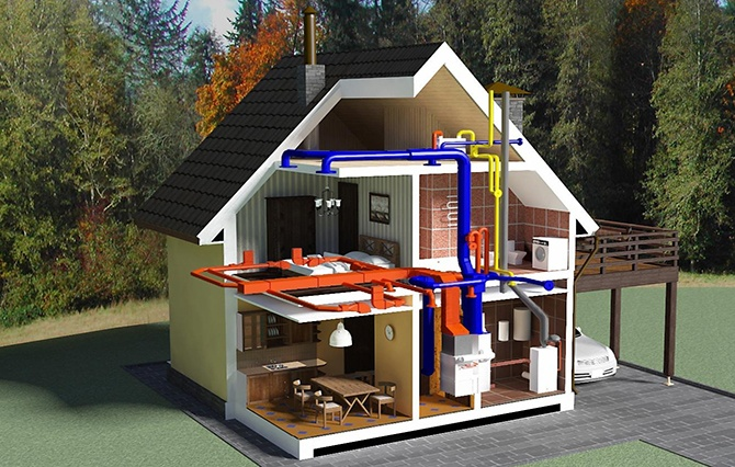 Схема устройства вентиляции в доме