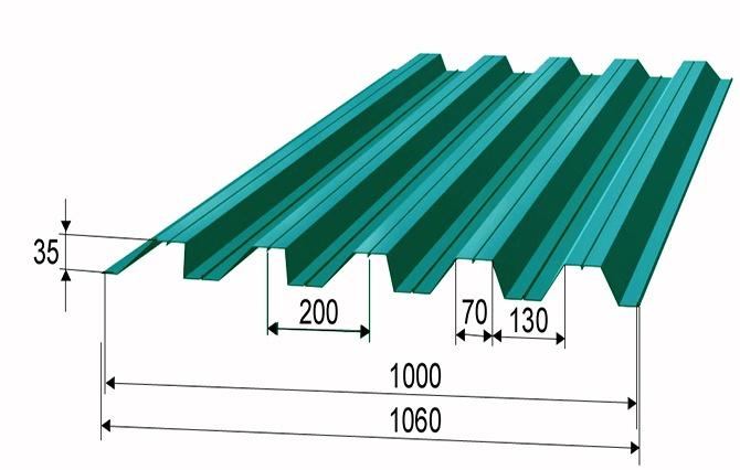 Профилированный лист НС35 с размерами