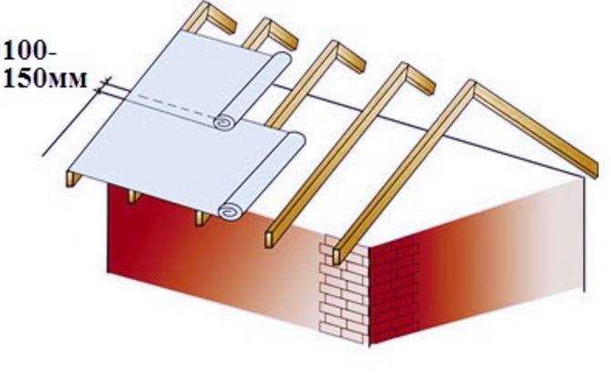 Схема укладки паро-гидроизоляционной мембраны