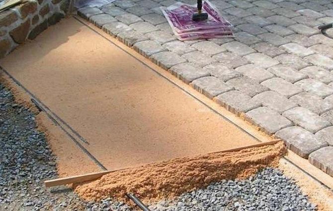 Основание из песка и щебня под брусчатку